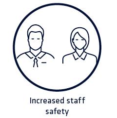 Staff safety
