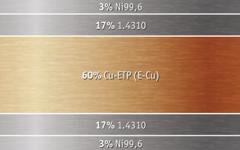 Image of Ni 99.6 / 1.4310 / Cu-ETP / 1.4310 / Ni 99.6 (3-17-60-17-3).