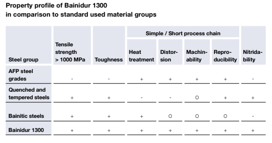 Bainidur1300_Property Profile of Bainidur.png