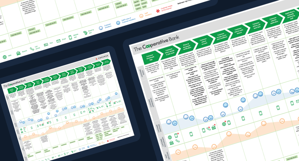 portfolio-splash-coop.jpg - case study marketing image