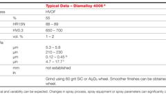 Coating Information for Nickel Chromium Tungsten Molybdenum Superalloy