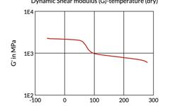 Dynamic Shear Modulus (G)-temperature