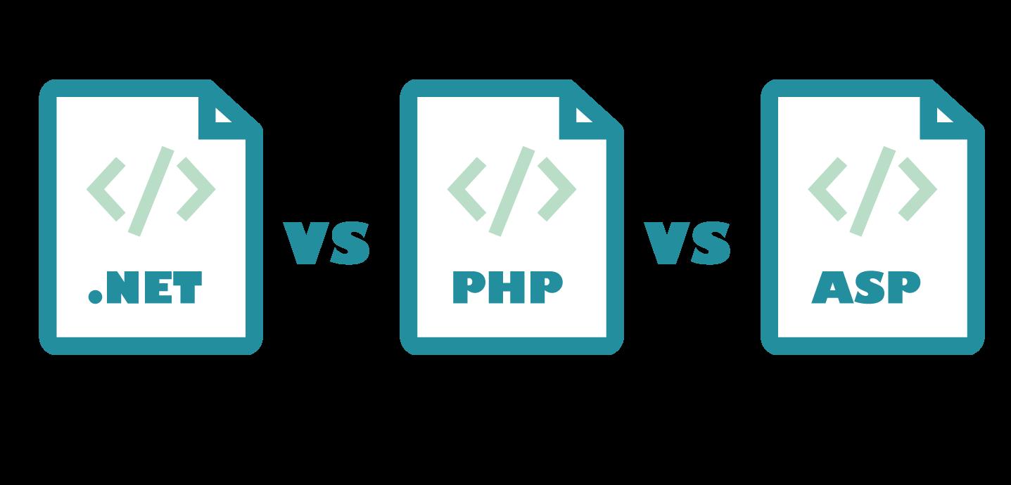 .Net v PHP v ASP