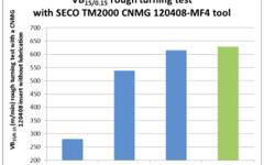 UGIMA-X 4305 Rough Turning Test