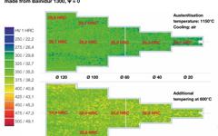Hardness profile of Bainidur 1300 across cross section