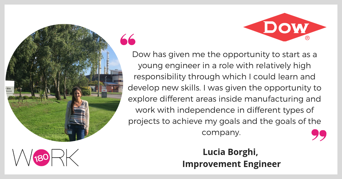 Dow has given me the opportunity to start as a young engineer in a role with relatively high responsibility through wich I could learn and develop new skills. I was given the opportunity to explore different areas inside manufactuing and work with the independencde in different types of projects to achieve my goals and the goals of the company. Lucia Borghi, Improvement Engineer