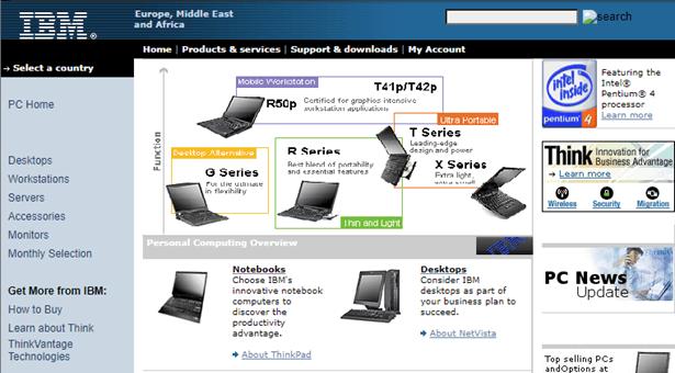 IBM PC Europe