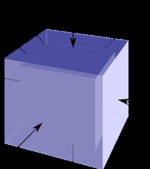 300px-Elastic_bulk_modulus.png