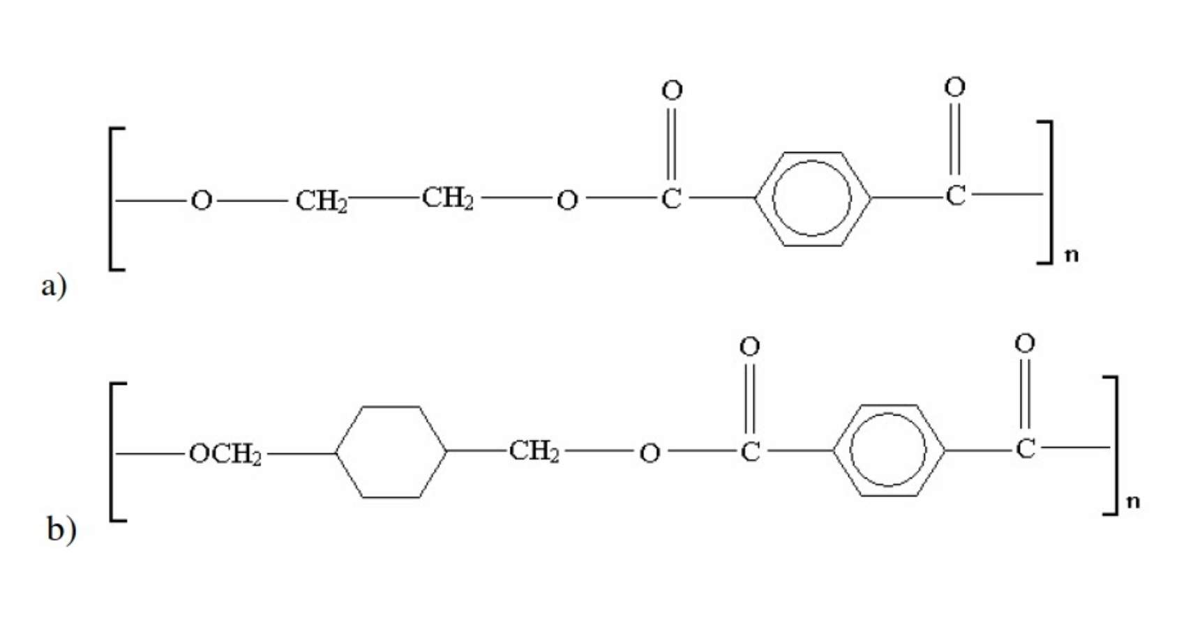Figure 2. The structures of (a) PET and (b) PETG [3].