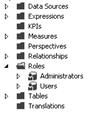 zugriffsrechte-tabulare-modelle