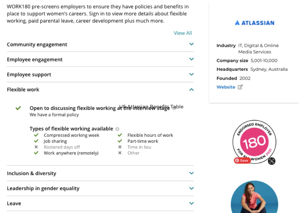 AU Atlassian Benefits Table